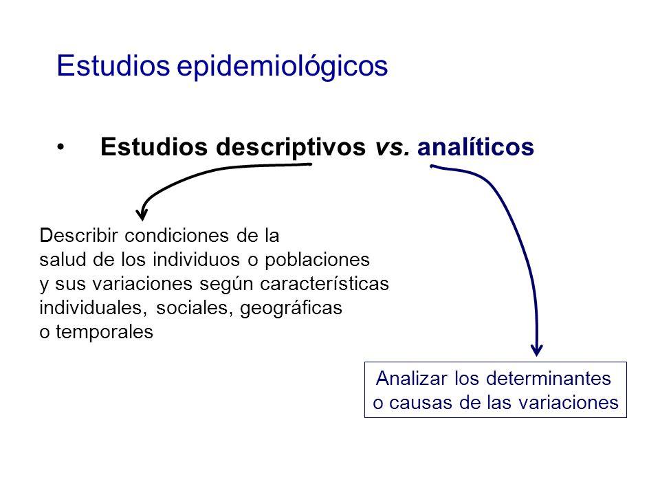 Estudios epidemiológicos Estudios descriptivos vs. analíticos Describir condiciones de la salud de los individuos o poblaciones y sus variaciones segú