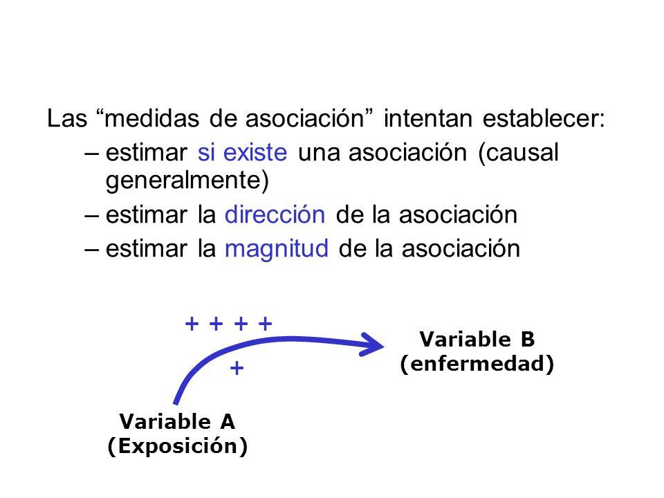 Las medidas de asociación intentan establecer: –estimar si existe una asociación (causal generalmente) –estimar la dirección de la asociación –estimar