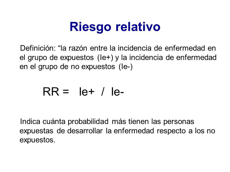 Riesgo relativo Definición: la razón entre la incidencia de enfermedad en el grupo de expuestos (Ie+) y la incidencia de enfermedad en el grupo de no