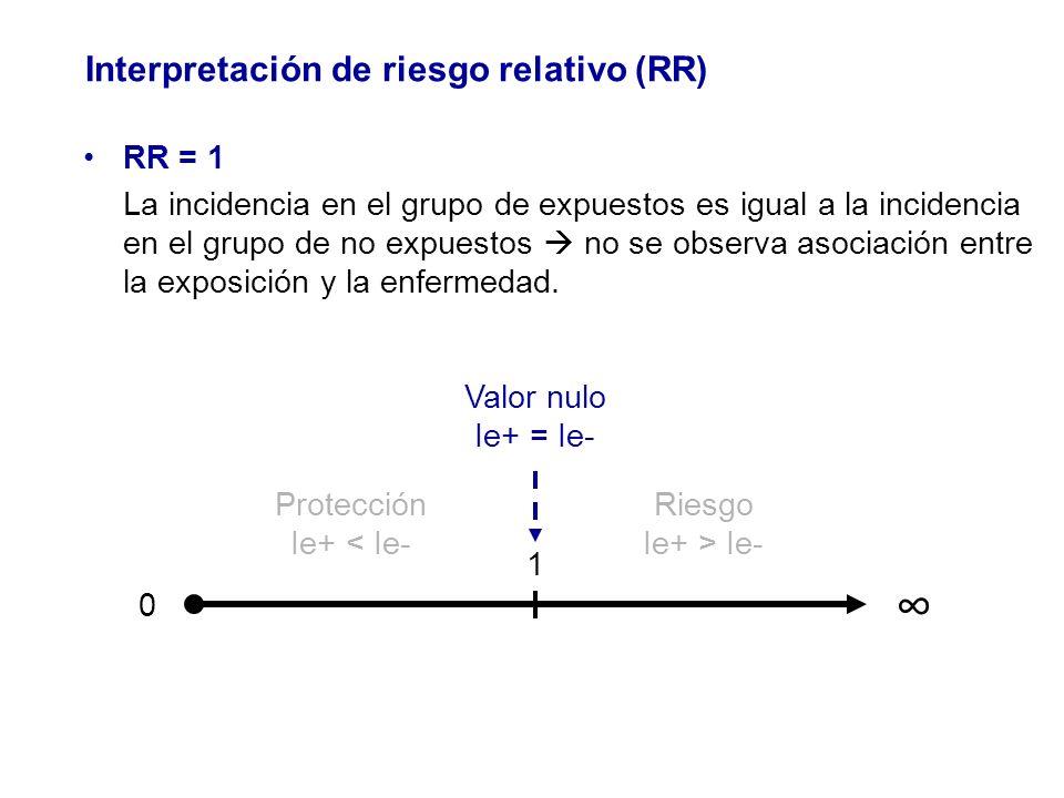 RR = 1 La incidencia en el grupo de expuestos es igual a la incidencia en el grupo de no expuestos no se observa asociación entre la exposición y la e