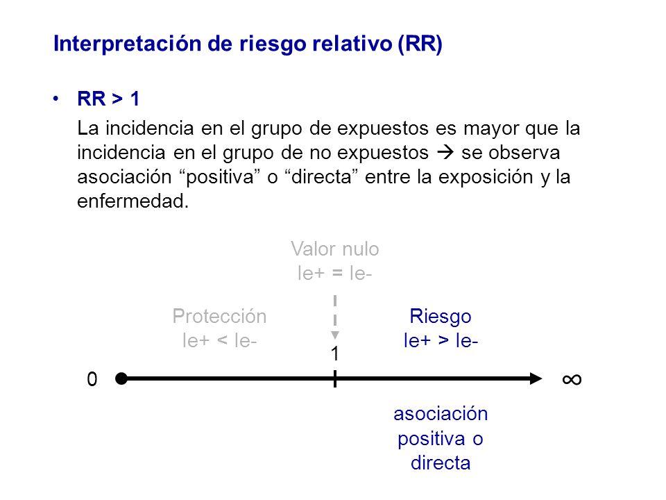 RR > 1 La incidencia en el grupo de expuestos es mayor que la incidencia en el grupo de no expuestos se observa asociación positiva o directa entre la