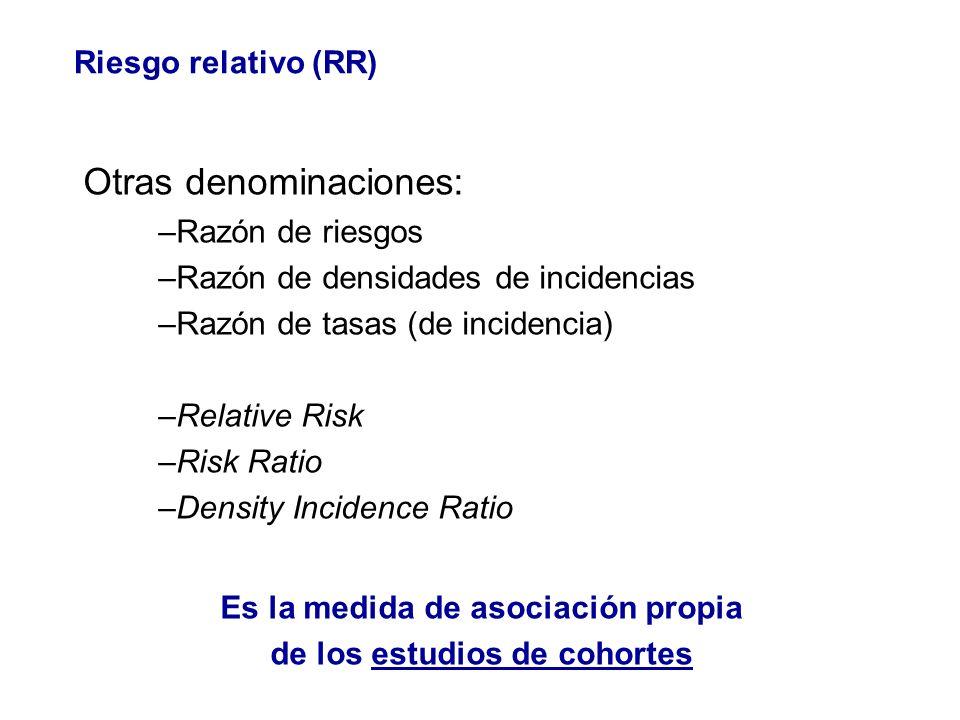 Otras denominaciones: –Razón de riesgos –Razón de densidades de incidencias –Razón de tasas (de incidencia) –Relative Risk –Risk Ratio –Density Incide