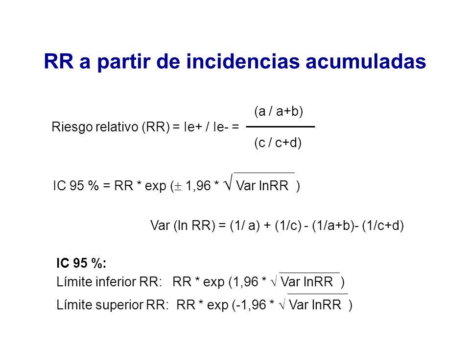 RR a partir de incidencias acumuladas (a / a+b) Riesgo relativo (RR) = Ie+ / Ie- = (c / c+d) IC 95 % = RR * exp ( 1,96 * Var lnRR ) Var (ln RR) = (1/