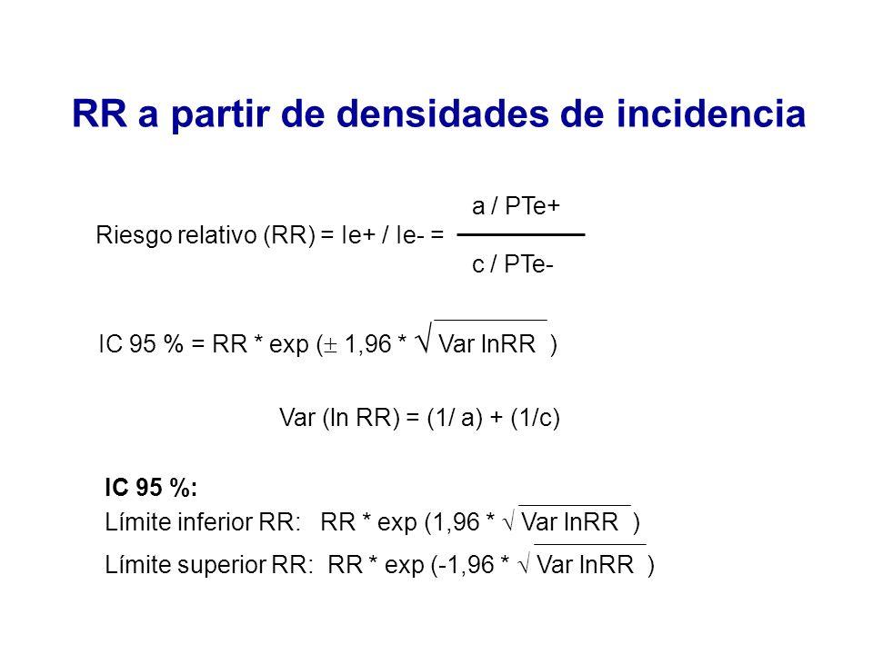 a / PTe+ Riesgo relativo (RR) = Ie+ / Ie- = c / PTe- IC 95 % = RR * exp ( 1,96 * Var lnRR ) Var (ln RR) = (1/ a) + (1/c) IC 95 %: Límite inferior RR: