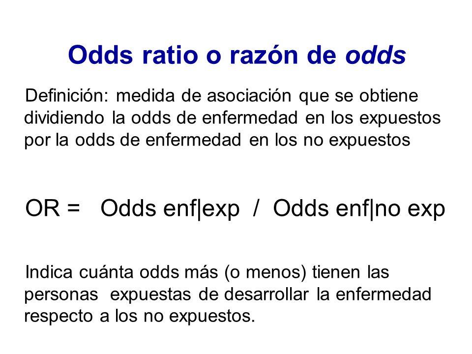 Odds ratio o razón de odds Definición: medida de asociación que se obtiene dividiendo la odds de enfermedad en los expuestos por la odds de enfermedad