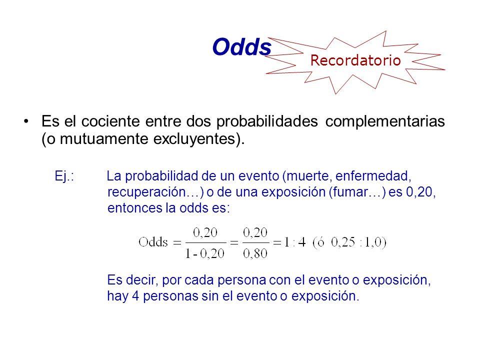 Odds Es el cociente entre dos probabilidades complementarias (o mutuamente excluyentes). Recordatorio Ej.:La probabilidad de un evento (muerte, enferm
