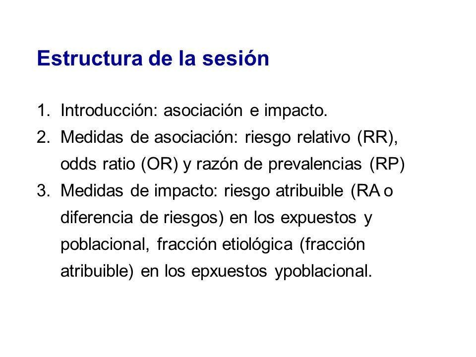 a / PTe+ Riesgo relativo (RR) = Ie+ / Ie- = c / PTe- IC 95 % = RR * exp ( 1,96 * Var lnRR ) Var (ln RR) = (1/ a) + (1/c) IC 95 %: Límite inferior RR: RR * exp (1,96 * Var lnRR ) Límite superior RR: RR * exp (-1,96 * Var lnRR ) RR a partir de densidades de incidencia