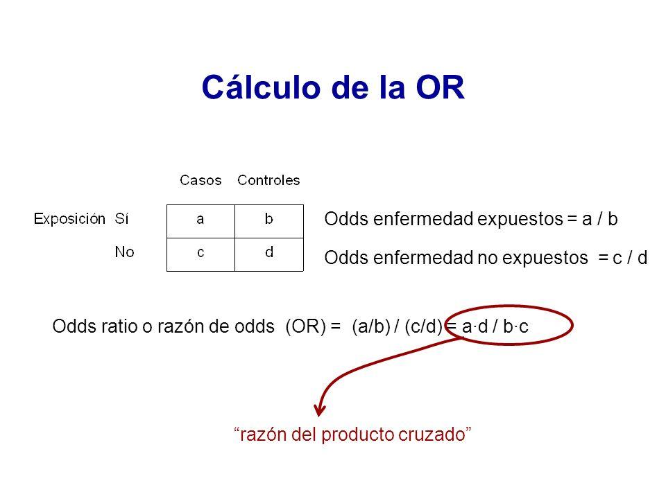 Cálculo de la OR Odds enfermedad expuestos = a / b Odds enfermedad no expuestos = c / d Odds ratio o razón de odds (OR) = (a/b) / (c/d) = a·d / b·c ra