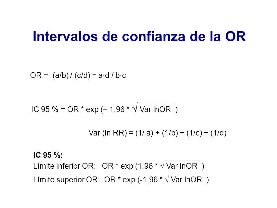 IC 95 % = OR * exp ( 1,96 * Var lnOR ) Var (ln RR) = (1/ a) + (1/b) + (1/c) + (1/d) IC 95 %: Límite inferior OR: OR * exp (1,96 * Var lnOR ) Límite su