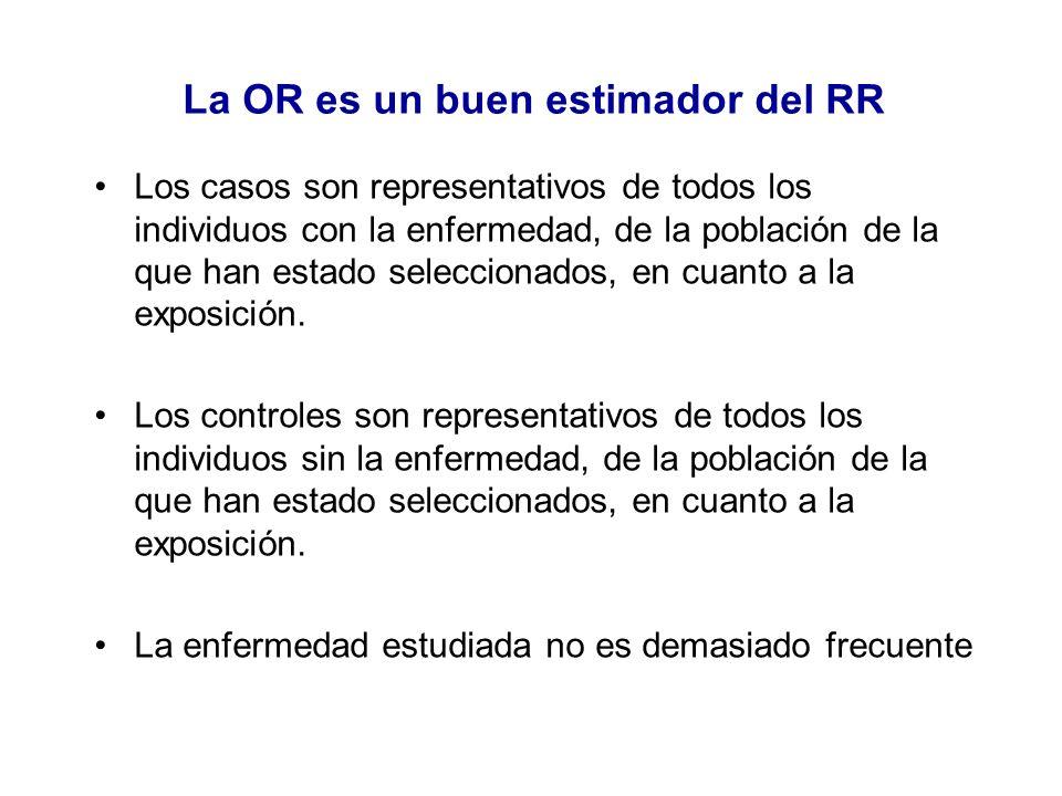 La OR es un buen estimador del RR Los casos son representativos de todos los individuos con la enfermedad, de la población de la que han estado selecc