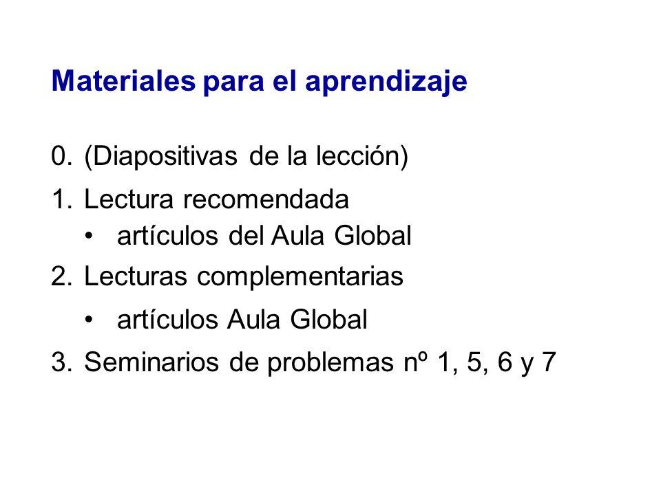Materiales para el aprendizaje 0.(Diapositivas de la lección) 1.Lectura recomendada artículos del Aula Global 2.Lecturas complementarias artículos Aul