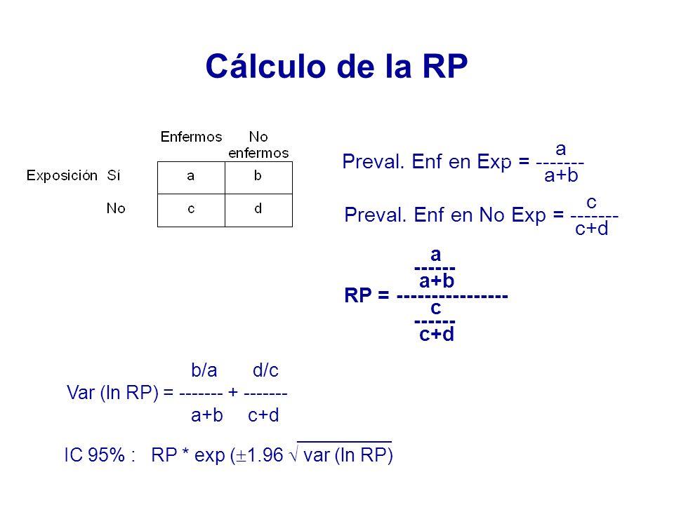 a ------ a+b c ------ c+d RP = ---------------- b/a d/c Var (ln RP) = ------- + ------- a+b c+d _________ IC 95% : RP * exp ( 1.96 var (ln RP) Cálculo