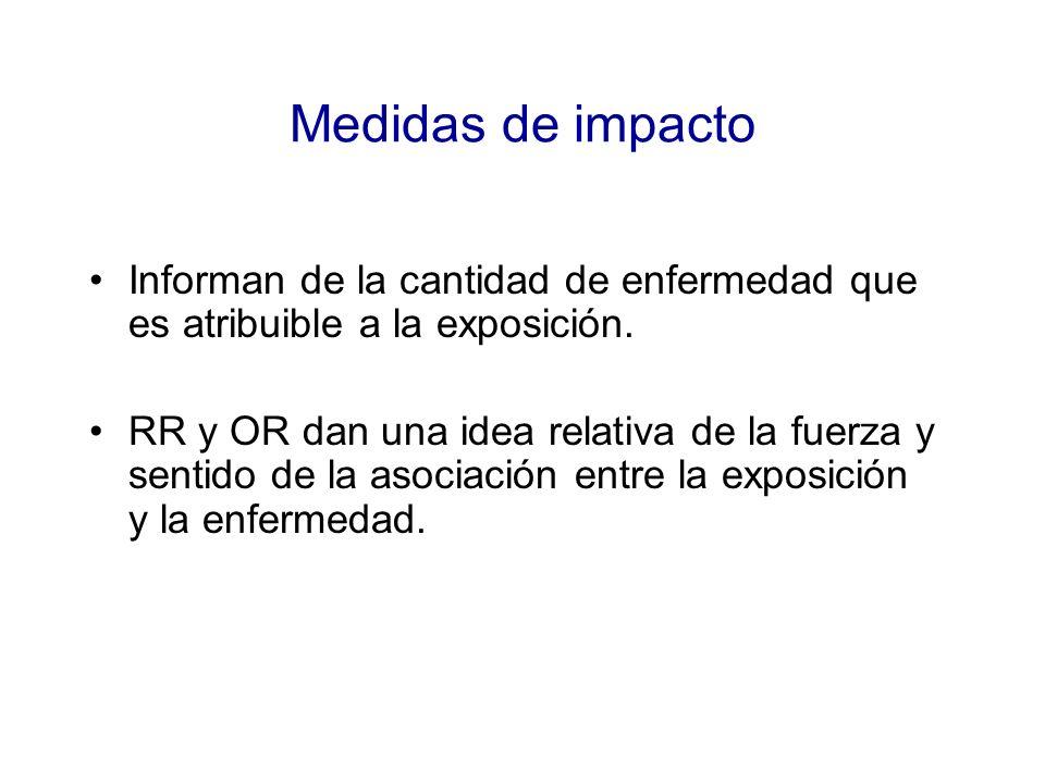 Medidas de impacto Informan de la cantidad de enfermedad que es atribuible a la exposición. RR y OR dan una idea relativa de la fuerza y sentido de la