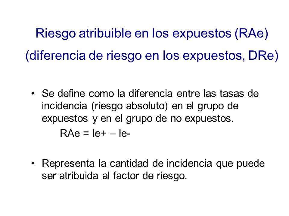 Se define como la diferencia entre las tasas de incidencia (riesgo absoluto) en el grupo de expuestos y en el grupo de no expuestos. RAe = Ie+ – Ie- R