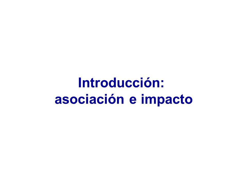 Introducción: asociación e impacto