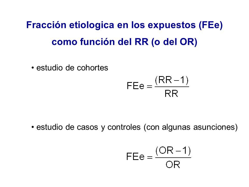 Fracción etiologica en los expuestos (FEe) como función del RR (o del OR) estudio de cohortes estudio de casos y controles (con algunas asunciones)