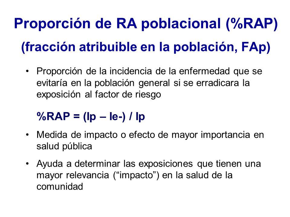 Proporción de RA poblacional (%RAP) (fracción atribuible en la población, FAp) Proporción de la incidencia de la enfermedad que se evitaría en la pobl