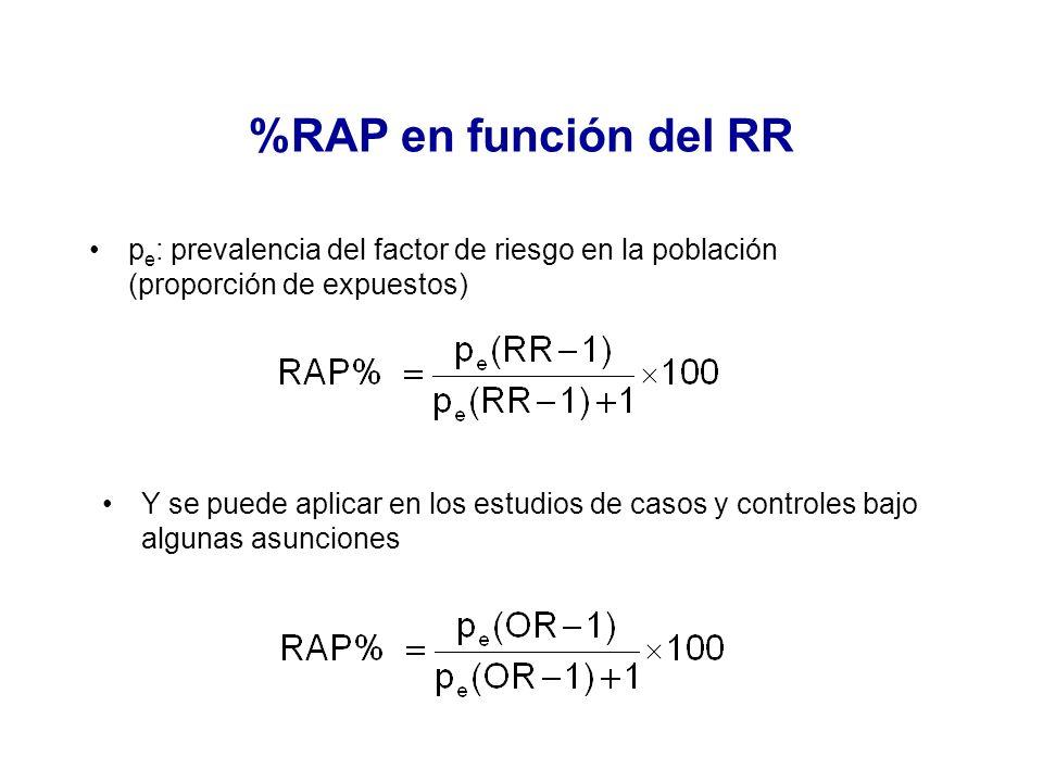 %RAP en función del RR p e : prevalencia del factor de riesgo en la población (proporción de expuestos) Y se puede aplicar en los estudios de casos y