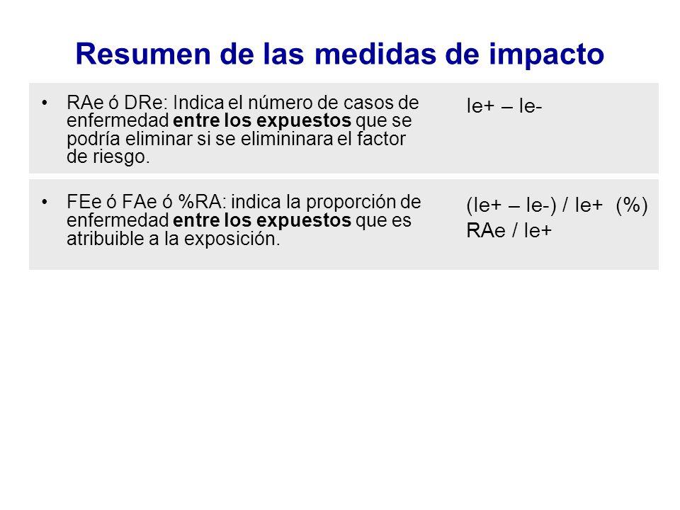 Resumen de las medidas de impacto RAe ó DRe: Indica el número de casos de enfermedad entre los expuestos que se podría eliminar si se elimininara el f