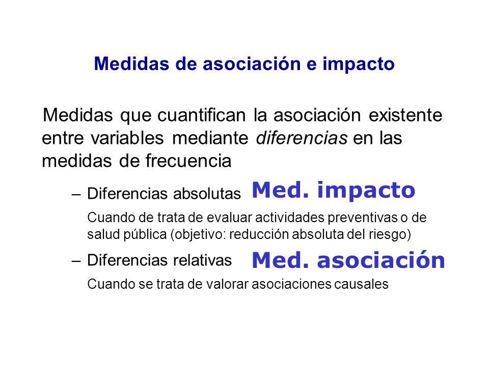 Medidas de asociación e impacto Medidas que cuantifican la asociación existente entre variables mediante diferencias en las medidas de frecuencia –Dif