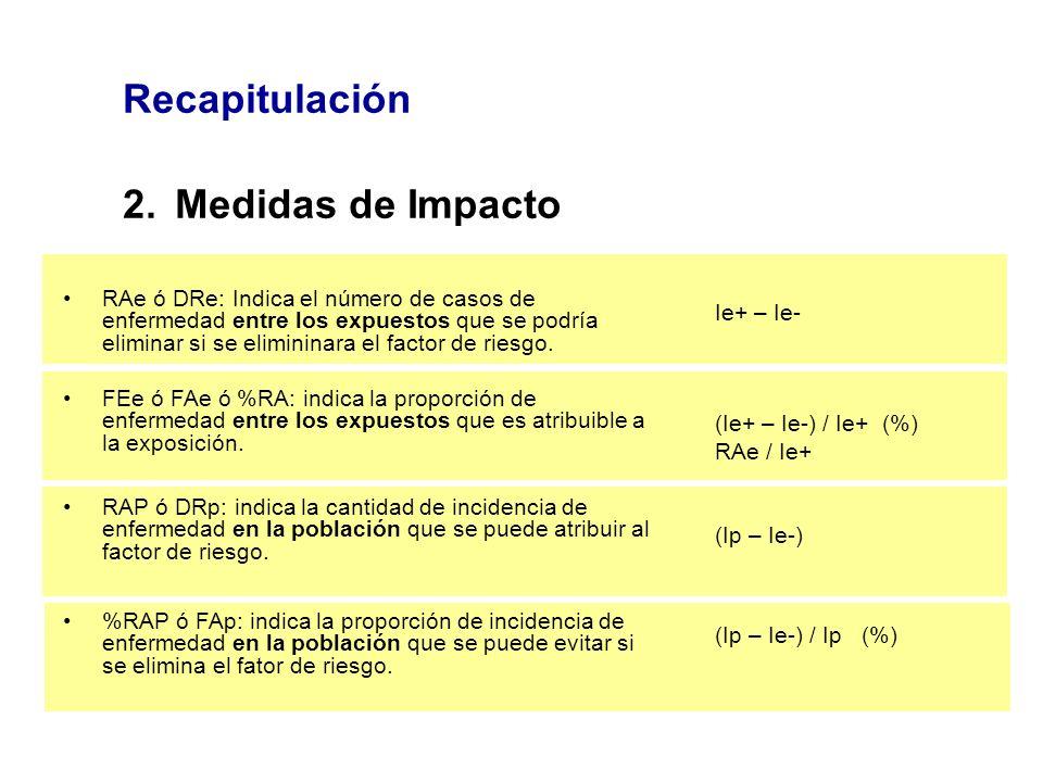 Recapitulación 2.Medidas de Impacto RAe ó DRe: Indica el número de casos de enfermedad entre los expuestos que se podría eliminar si se elimininara el
