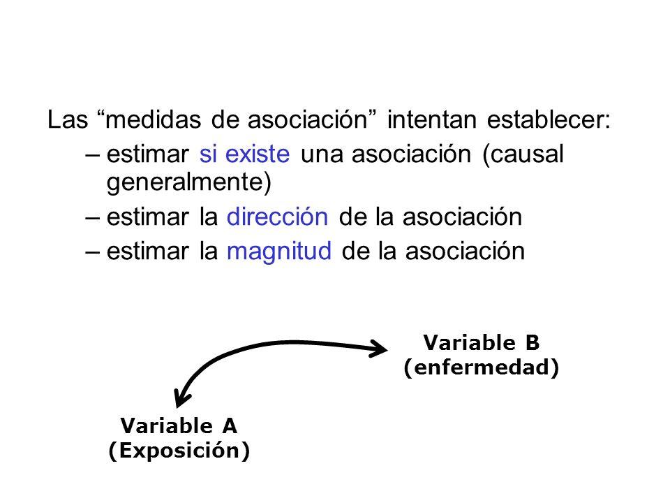 Las medidas de asociación intentan establecer: –estimar si existe una asociación (causal generalmente) –estimar la dirección de la asociación –estimar la magnitud de la asociación Variable A (Exposición) Variable B (enfermedad) + + +
