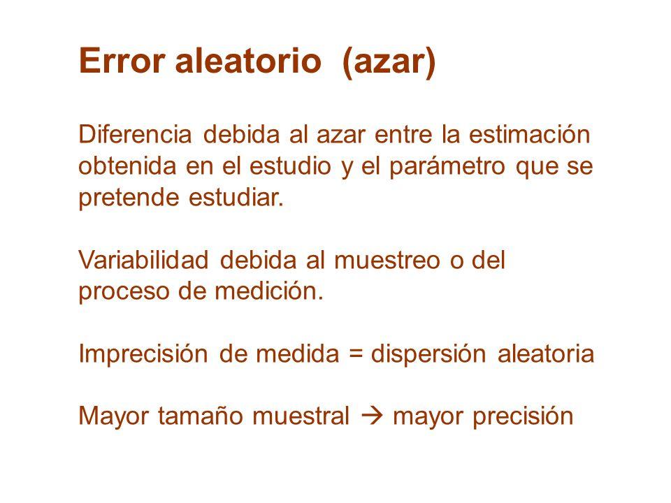 Error aleatorio (azar) Diferencia debida al azar entre la estimación obtenida en el estudio y el parámetro que se pretende estudiar. Variabilidad debi