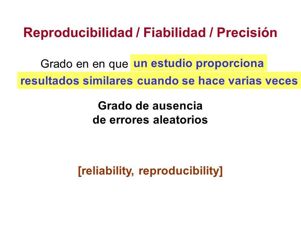 Reproducibilidad / Fiabilidad / Precisión Grado en en que una variable tiene casi el mismo valor cuando se mide repetidamente Grado de ausencia de err