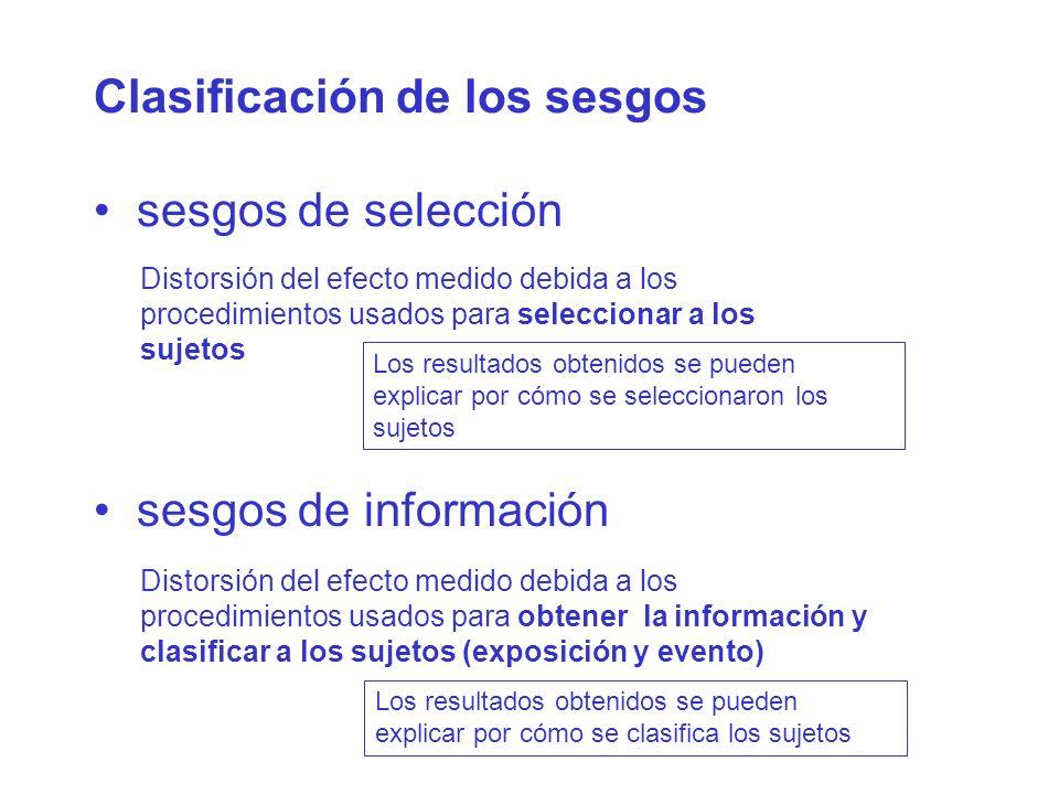Clasificación de los sesgos sesgos de selección Distorsión del efecto medido debida a los procedimientos usados para seleccionar a los sujetos Los res
