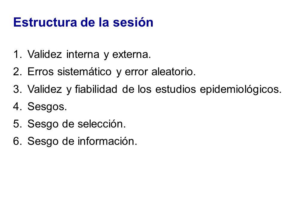 Estructura de la sesión 1.Validez interna y externa. 2.Erros sistemático y error aleatorio. 3.Validez y fiabilidad de los estudios epidemiológicos. 4.
