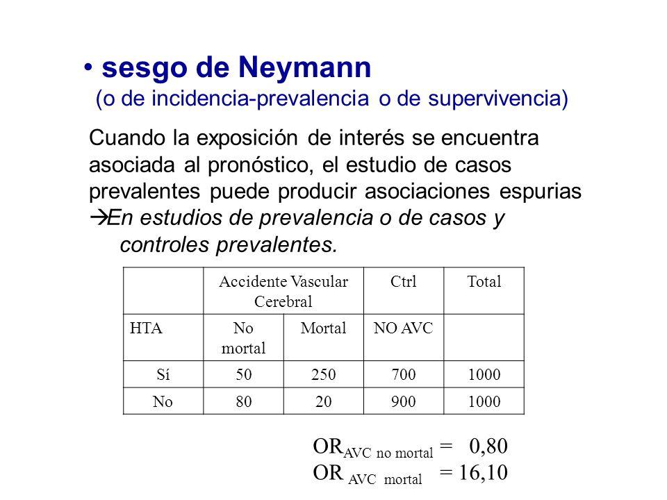 sesgo de Neymann (o de incidencia-prevalencia o de supervivencia) Cuando la exposición de interés se encuentra asociada al pronóstico, el estudio de c