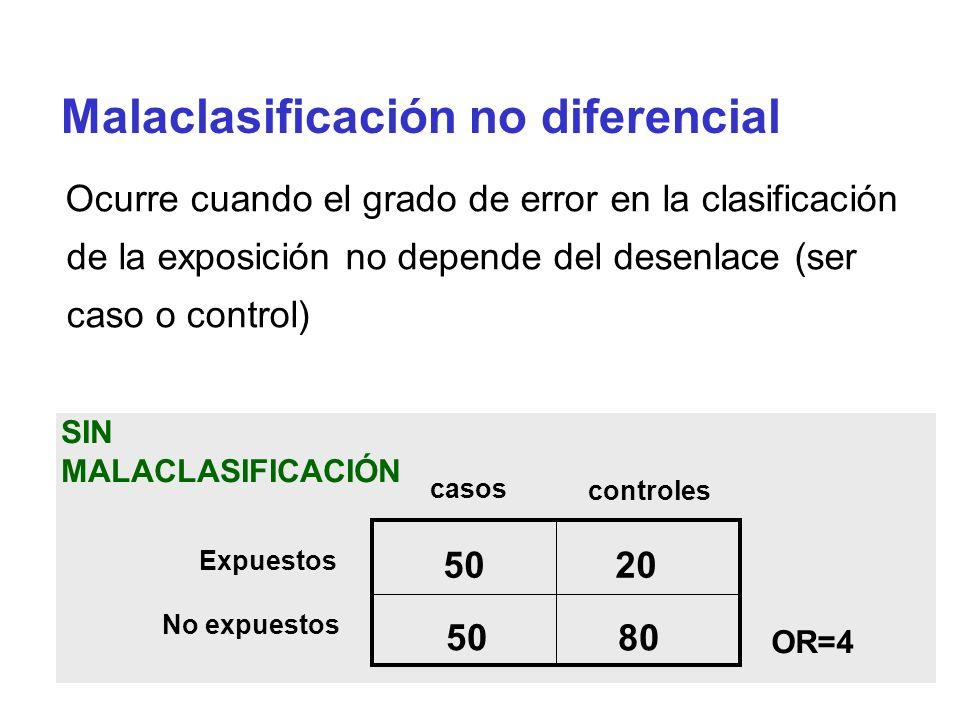Ocurre cuando el grado de error en la clasificación de la exposición no depende del desenlace (ser caso o control) Malaclasificación no diferencial ca