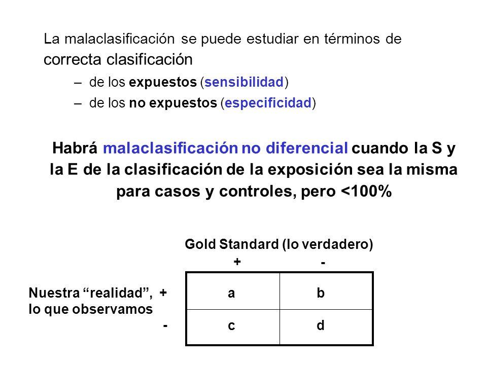 La malaclasificación se puede estudiar en términos de correcta clasificación –de los expuestos (sensibilidad) –de los no expuestos (especificidad) Hab