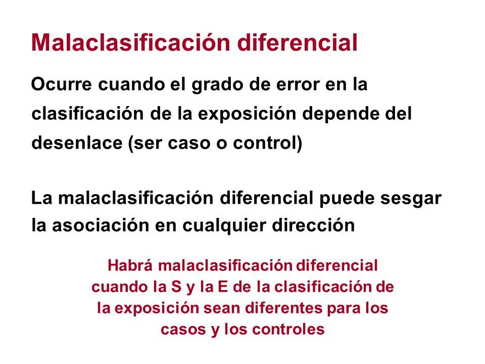 Ocurre cuando el grado de error en la clasificación de la exposición depende del desenlace (ser caso o control) La malaclasificación diferencial puede
