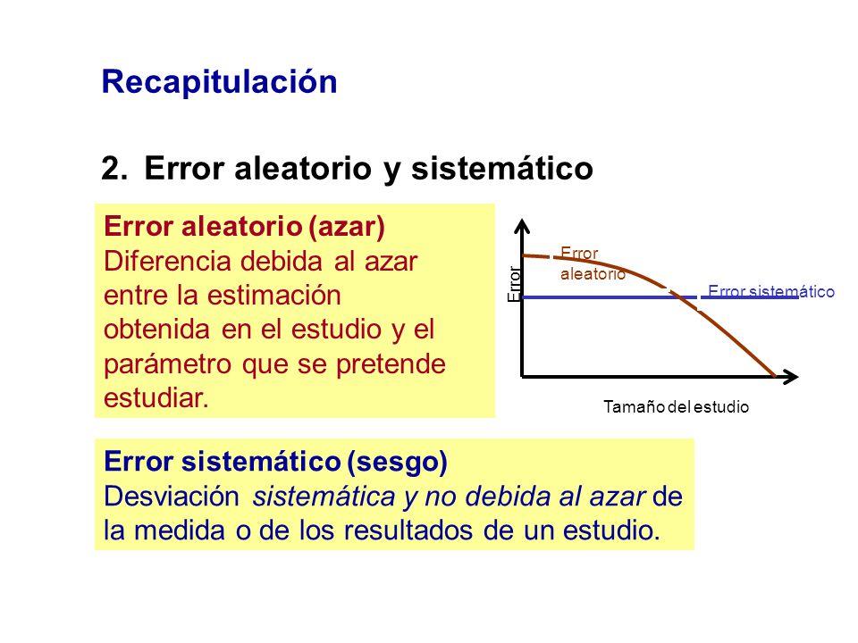 Recapitulación 2.Error aleatorio y sistemático Error aleatorio (azar) Diferencia debida al azar entre la estimación obtenida en el estudio y el paráme
