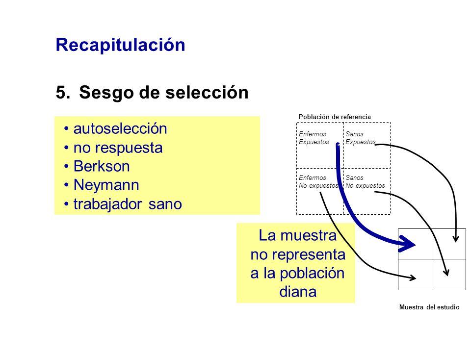 Recapitulación 5.Sesgo de selección autoselección no respuesta Berkson Neymann trabajador sano La muestra no representa a la población diana Población