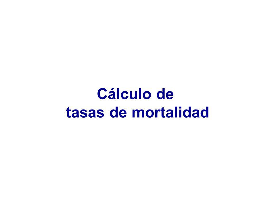 Cálculo de tasas de mortalidad