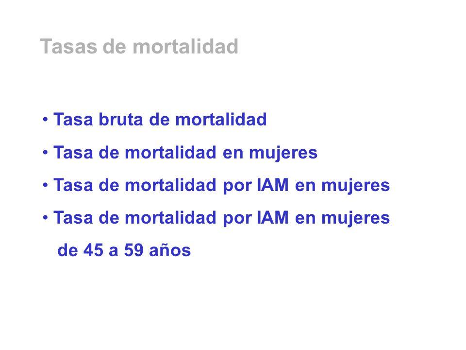 Tasa bruta de mortalidad Tasa de mortalidad en mujeres Tasa de mortalidad por IAM en mujeres de 45 a 59 años Tasas de mortalidad