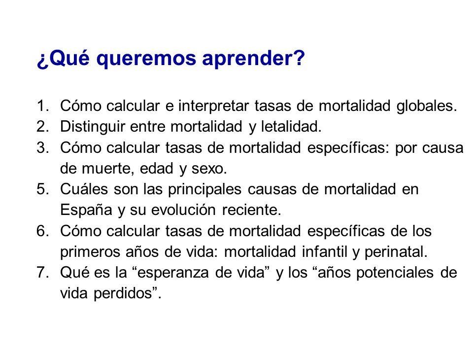 ¿Qué queremos aprender? 1.Cómo calcular e interpretar tasas de mortalidad globales. 2.Distinguir entre mortalidad y letalidad. 3.Cómo calcular tasas d