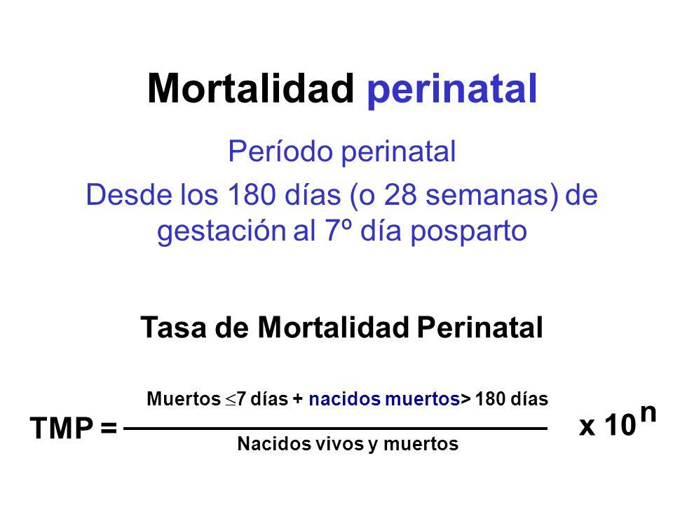Mortalidad perinatal Período perinatal Desde los 180 días (o 28 semanas) de gestación al 7º día posparto Tasa de Mortalidad Perinatal Muertos 7 días +