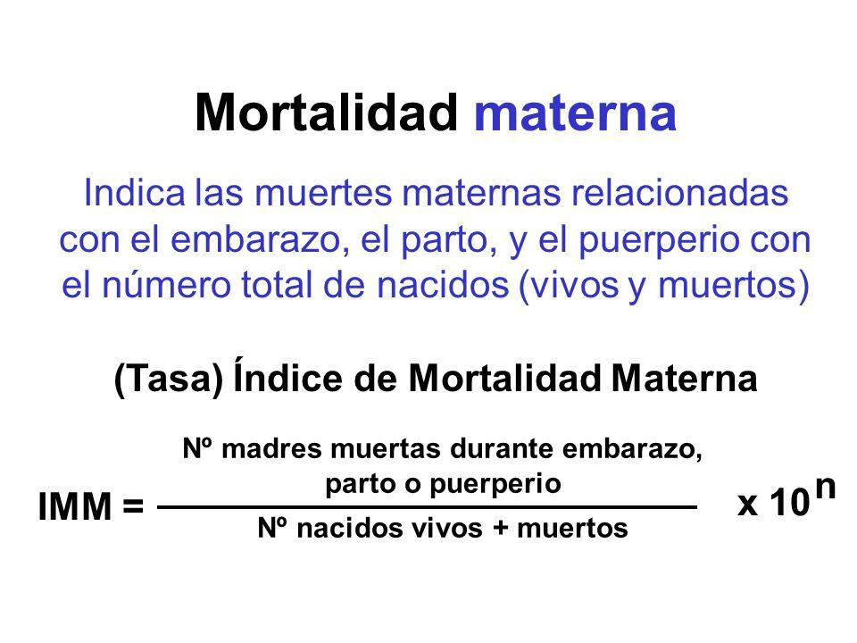 Mortalidad materna Indica las muertes maternas relacionadas con el embarazo, el parto, y el puerperio con el número total de nacidos (vivos y muertos)