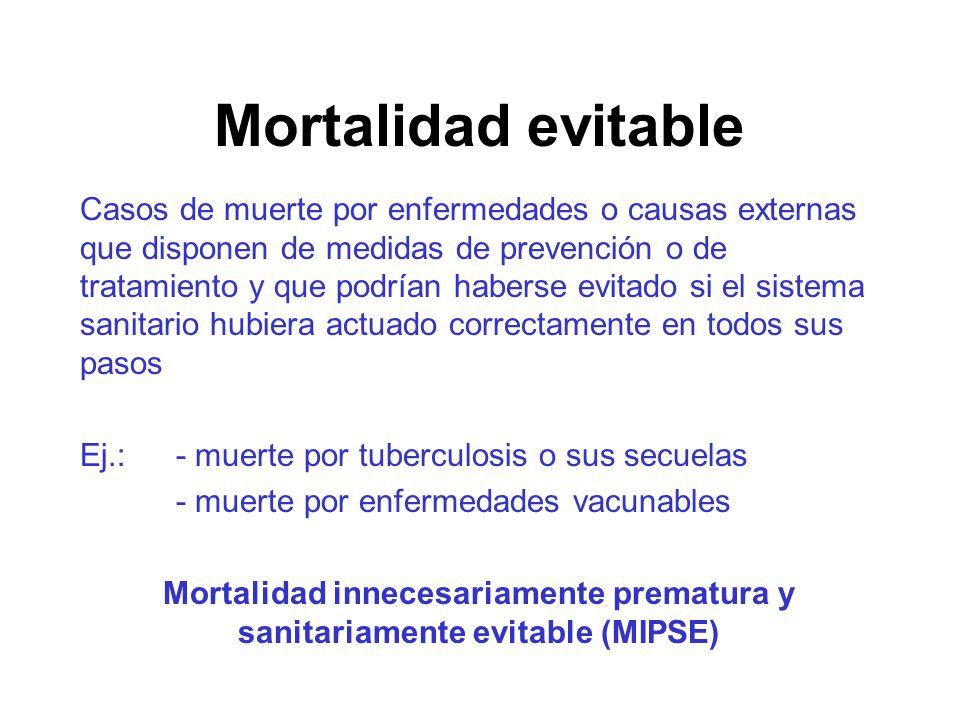 Mortalidad evitable Casos de muerte por enfermedades o causas externas que disponen de medidas de prevención o de tratamiento y que podrían haberse ev