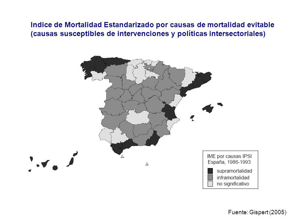 Indice de Mortalidad Estandarizado por causas de mortalidad evitable (causas susceptibles de intervenciones y políticas intersectoriales) Fuente: Gisp
