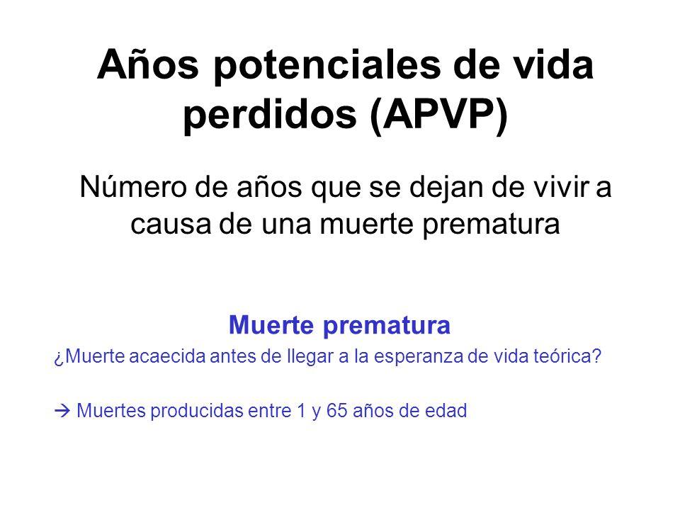 Años potenciales de vida perdidos (APVP) Número de años que se dejan de vivir a causa de una muerte prematura Muerte prematura ¿Muerte acaecida antes