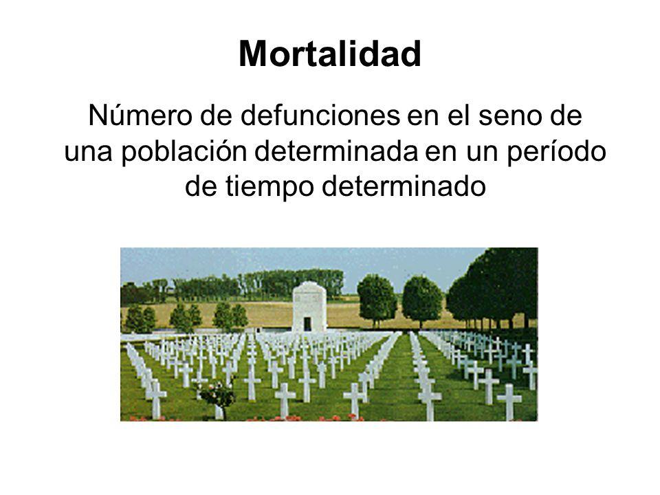 Mortalidad Número de defunciones en el seno de una población determinada en un período de tiempo determinado