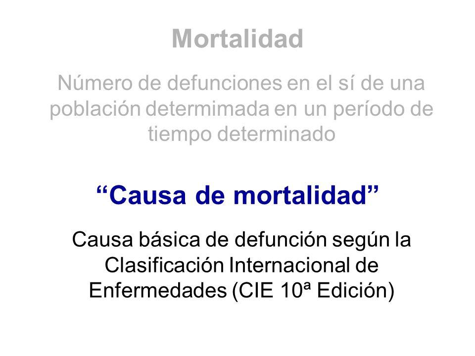 Mortalidad Número de defunciones en el sí de una población determimada en un período de tiempo determinado Causa de mortalidad Causa básica de defunci