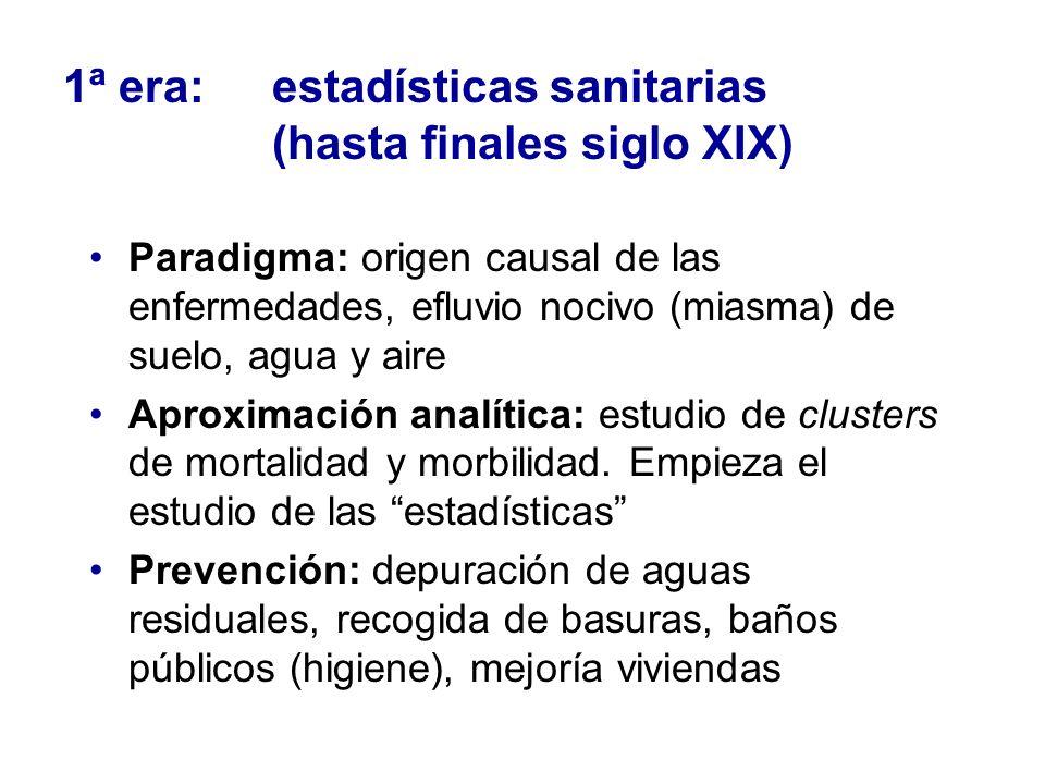 1ª era:estadísticas sanitarias (hasta finales siglo XIX) Paradigma: origen causal de las enfermedades, efluvio nocivo (miasma) de suelo, agua y aire A