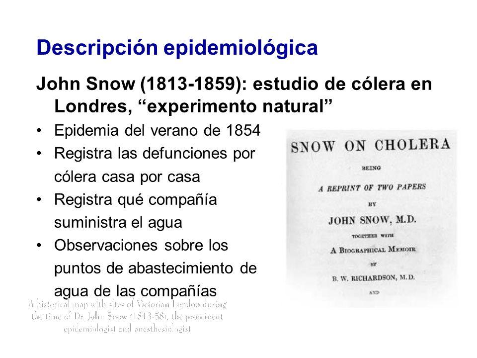 Descripción epidemiológica John Snow (1813-1859): estudio de cólera en Londres, experimento natural Epidemia del verano de 1854 Registra las defuncion
