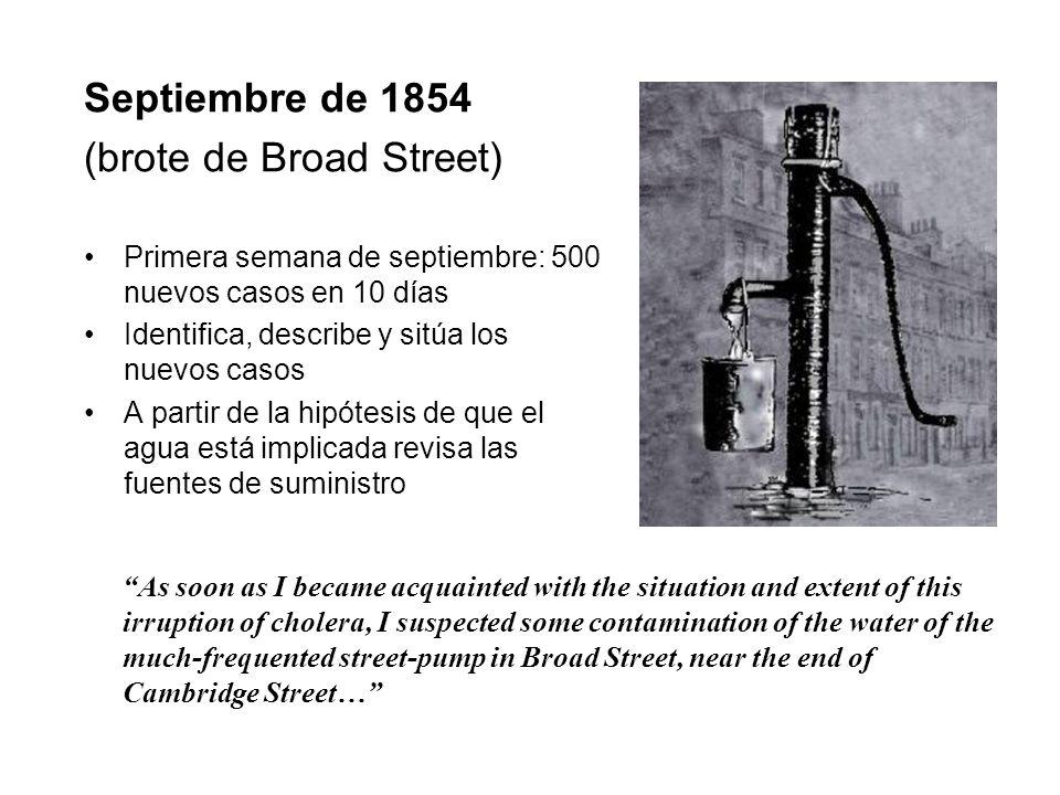 Septiembre de 1854 (brote de Broad Street) Primera semana de septiembre: 500 nuevos casos en 10 días Identifica, describe y sitúa los nuevos casos A p