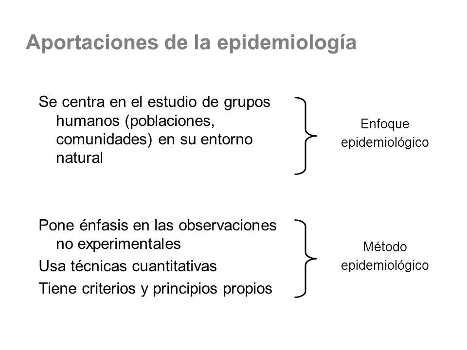 Se centra en el estudio de grupos humanos (poblaciones, comunidades) en su entorno natural Pone énfasis en las observaciones no experimentales Usa téc